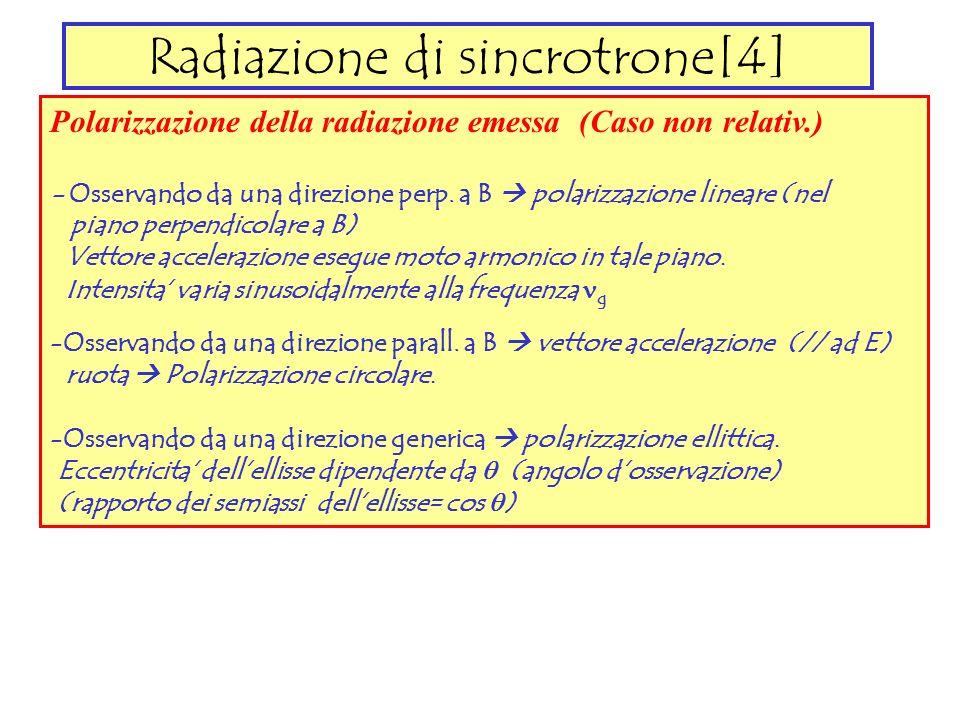 Radiazione di sincrotrone[4]
